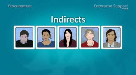 instructional video